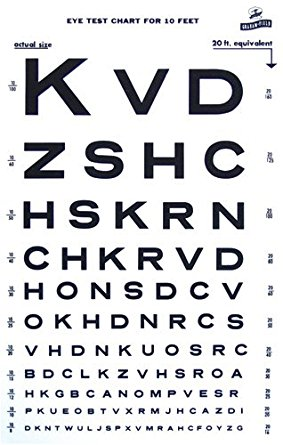 an eye chart with justified text